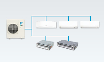 Daikin mini split multi zone.