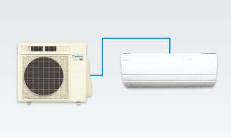 Daikin mini split single zone.